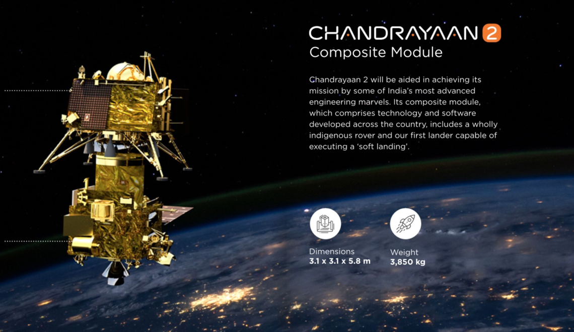 India's Chandrayaan Mission