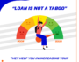 Personal Loan Affect Your Credit Score